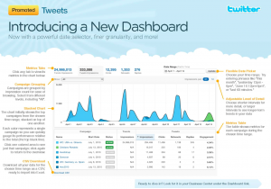 twitter-advertising-dashboard-promoted-tweets1