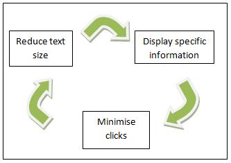 3 key factors for mobile websites