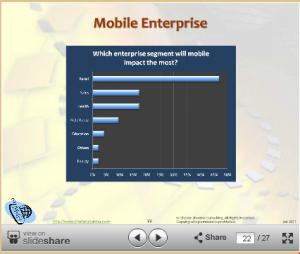 mobile website stats