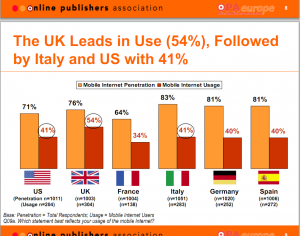 uk mobile user statistics