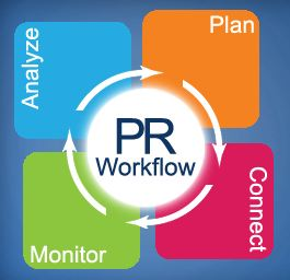 Communications and PR Strategy