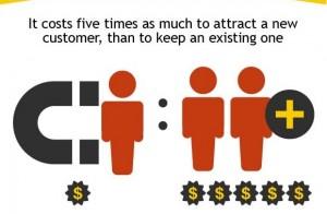 customer-retention-vs-acquisition